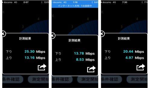 b-mobile速度チェックスクショ深夜