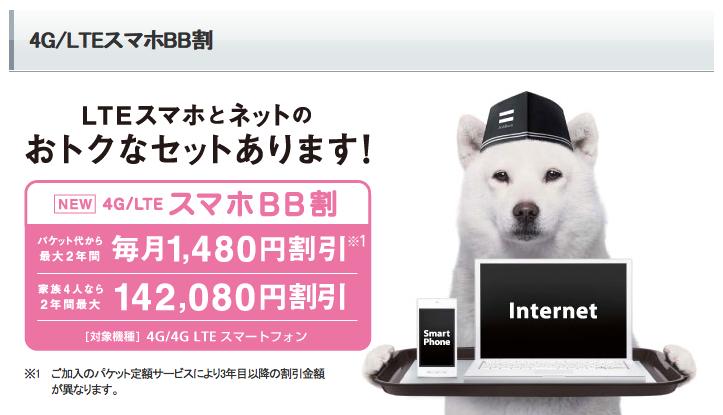 4G/LTEスマホBB割