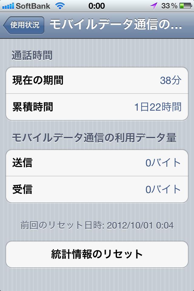 iPhone 4S モバイルデータ通信