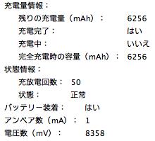 MacBook Air (i7 1.8) バッテリー充電量情報 (2012.11.01)