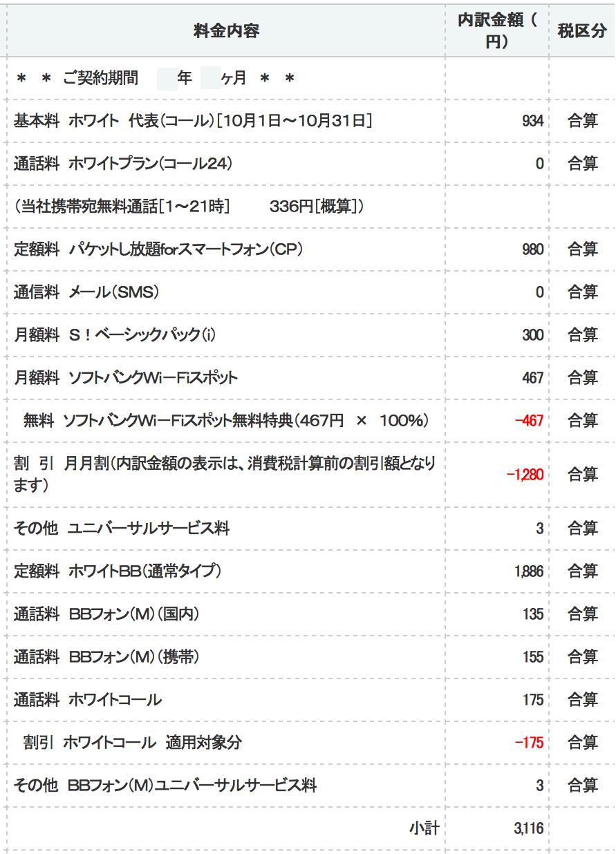 iPhone 4S 請求内訳(2012年10月分)