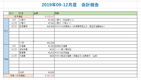 2019.09-12会計報告