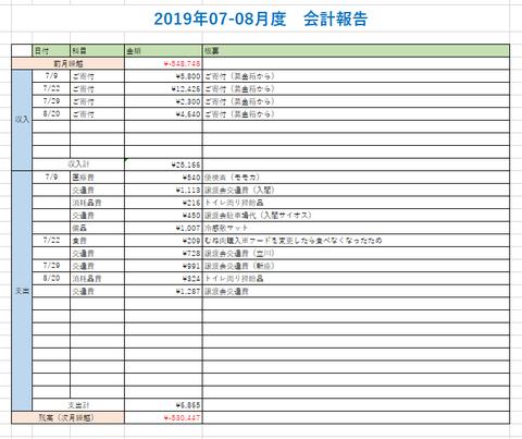 2019.07-08会計報告