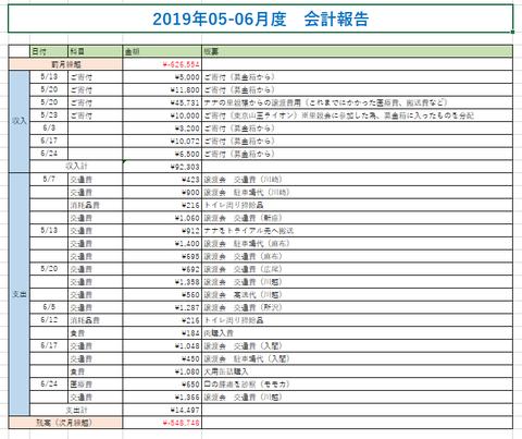 2019.05-06会計報告
