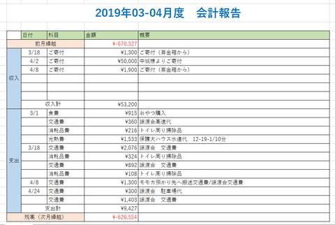 2019.03-04会計報告
