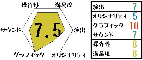 6角形プロジプロジェクト