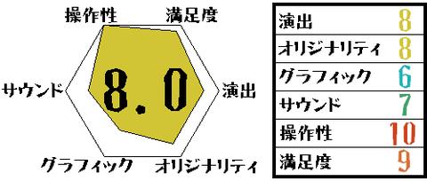 6角形プロジェクト