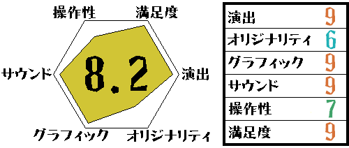 6角形プロジェクトdc
