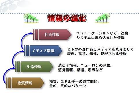 情報の4類型