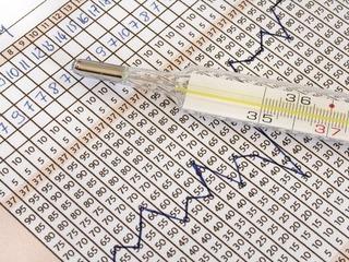 bbt-chart