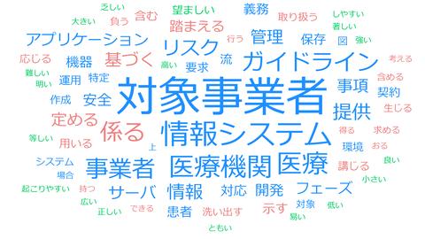 経産省.pdf_wordcloud
