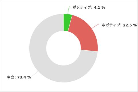 厚労省.pdf_posinega_summary
