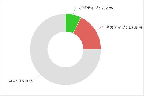 経産省総務省.pdf_posinega_summary