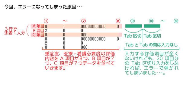 データ提出加算のHファイルの構造