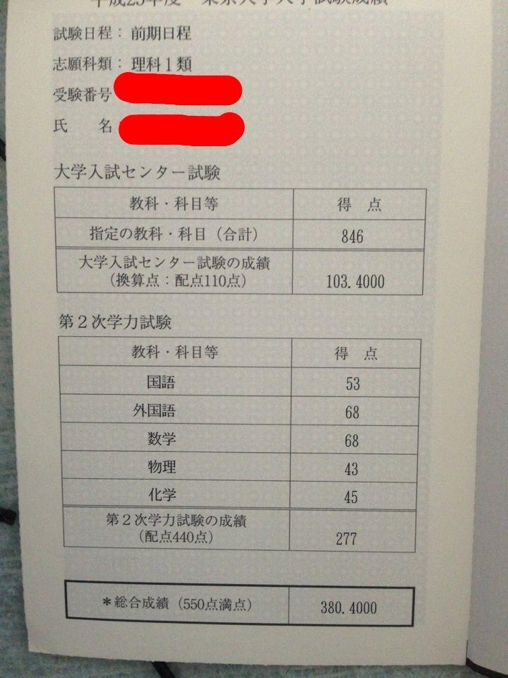 首都大学東京の情報満載 偏差値・口コミなど み …