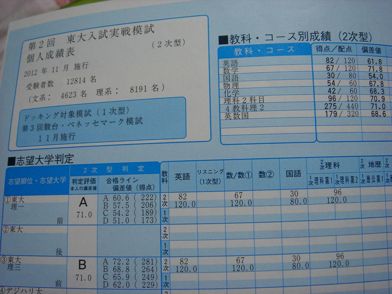 東大 模試 駿台 駿台予備学校TOP【公式サイト】 大学受験予備校