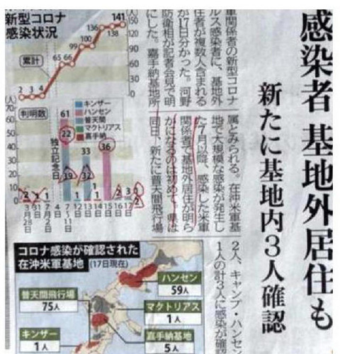 8月土曜会沖縄報告_page0003_1