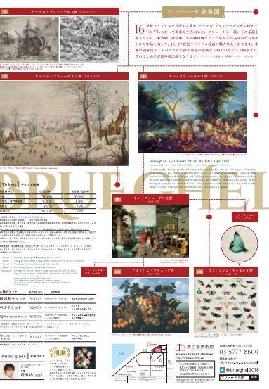 ブリューゲル展 画家一族 150年の系譜3
