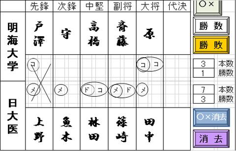 剣道試合結果
