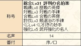 4seiseki