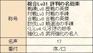 1seiseki