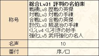 3seiseki