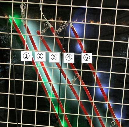 LEDテープライト並び番号