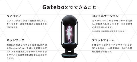 GATEBOXが出来ること