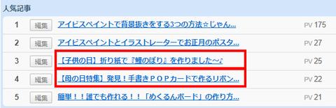 ブログ人気記事ベスト5-2