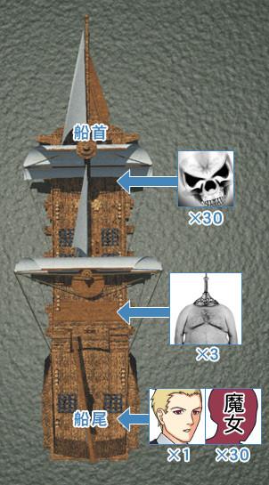 「旗艦の全体図」