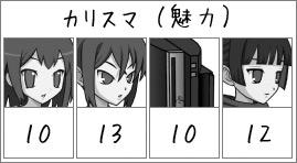 カリスマ(魅力)