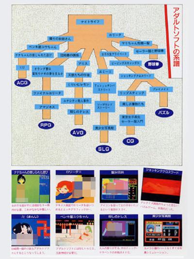 パソコンゲーム80年代記b