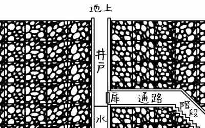 井戸の側面図