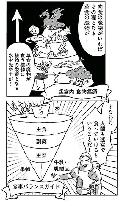 ダンジョン飯 (13)