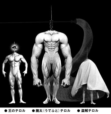 テロルの身長比較