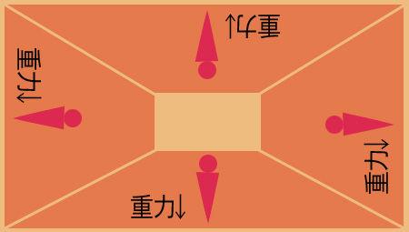 グラビティデイズ重力チェン