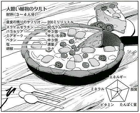 ダンジョン飯 (4)