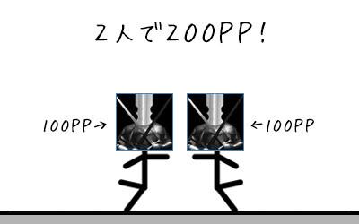 ミニキャラ⑥2人で200PP
