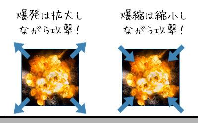 爆発と爆縮