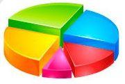 グラフ(貸しビル管理費削減)