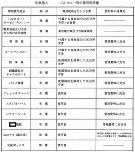 マンション管理規約の別表に専用使用権