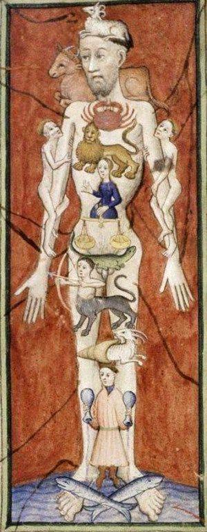 Lindo. Raro. Astronomical calendar. 2nd 1424