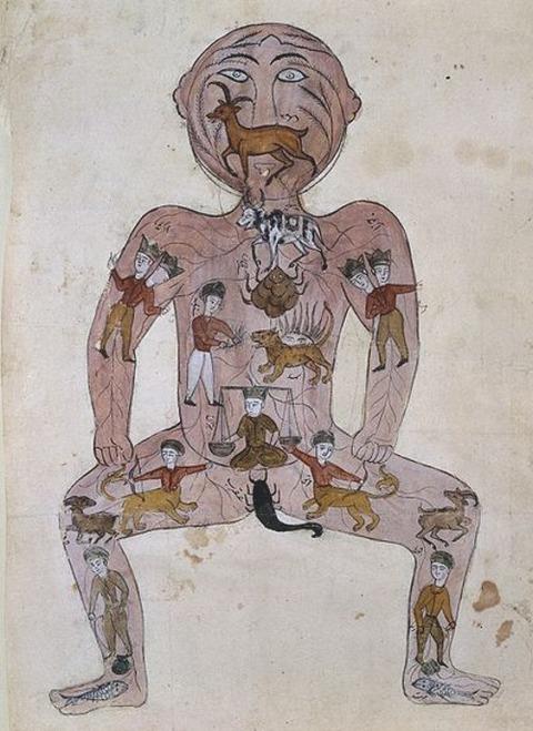 zodiac man. Watercolour Persian artist