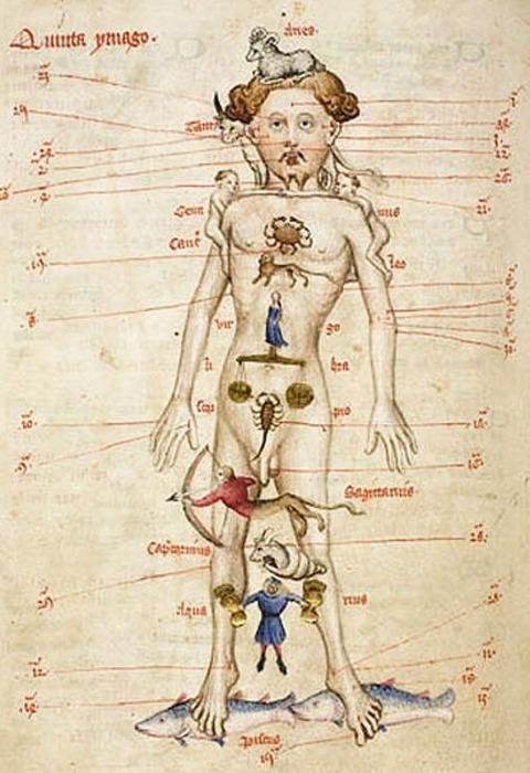 zodiacman 1408