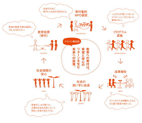 zu-plan01