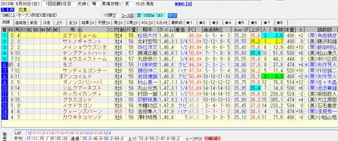 巴賞2013