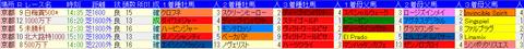 京都T190112