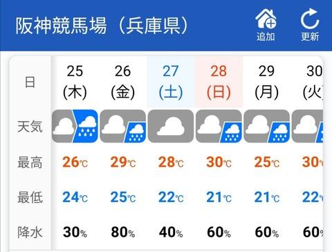 宝塚記念2020天気