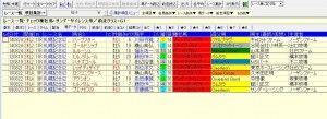 札幌記念2015データ1