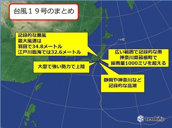 TyphoonNo19